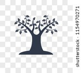tree with many leaves vector... | Shutterstock .eps vector #1154970271