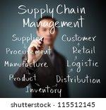 Business Man Writing Supply...
