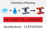 illustration of chemistry  the... | Shutterstock .eps vector #1155169204