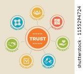 trust. concept vector with... | Shutterstock .eps vector #1155294724