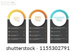 three circular pricing tables... | Shutterstock .eps vector #1155302791