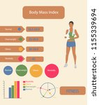 vector illustration   body ... | Shutterstock .eps vector #1155339694