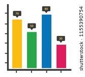 business infographic   bar... | Shutterstock .eps vector #1155390754