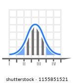 probability density function... | Shutterstock .eps vector #1155851521