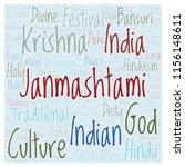 janmashtami   word cloud. | Shutterstock . vector #1156148611