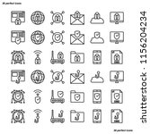 internet security outline icons ...
