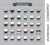 types of coffee vector... | Shutterstock .eps vector #1156683967