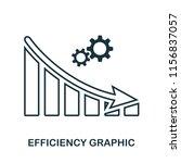efficiency decrease graphic... | Shutterstock .eps vector #1156837057