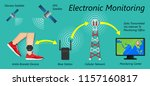 electronic monitoring tagging... | Shutterstock .eps vector #1157160817