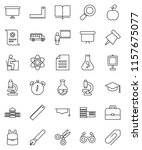 thin line vector icon set  ... | Shutterstock .eps vector #1157675077