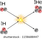 thermonuclear fusion reaction... | Shutterstock .eps vector #1158688447