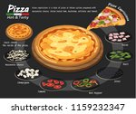 pizza on the board with the... | Shutterstock .eps vector #1159232347
