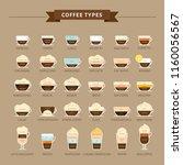 types of coffee vector... | Shutterstock .eps vector #1160056567