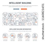 line banner of intelligent... | Shutterstock .eps vector #1160821651