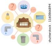 paying utilities bills  hidden... | Shutterstock .eps vector #1160866894