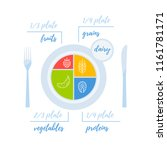 healthy plate concept. vector... | Shutterstock .eps vector #1161781171