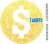 tariffs word cloud on a white...   Shutterstock .eps vector #1161836344