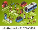 eco transport infographics with ... | Shutterstock .eps vector #1162265014