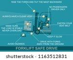 forklift safe drive.... | Shutterstock .eps vector #1163512831