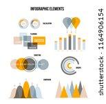 business plan visualisation...