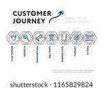 linear design of vector web... | Shutterstock .eps vector #1165829824