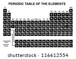periodic table of the elements   Shutterstock .eps vector #116612554