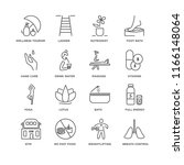 set of 16 simple line icons... | Shutterstock .eps vector #1166148064