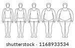 body mass index vector... | Shutterstock .eps vector #1168933534