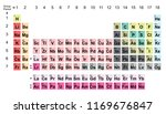 periodic table chart column... | Shutterstock .eps vector #1169676847