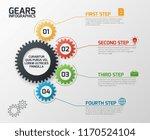 gears infographics. cogs...   Shutterstock .eps vector #1170524104