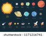 set of universe  solar system...   Shutterstock .eps vector #1171216741