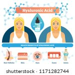 hyaluronic acid vector... | Shutterstock .eps vector #1171282744