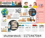 flat logistic infographic... | Shutterstock .eps vector #1171467064