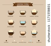 types of coffee vector... | Shutterstock .eps vector #1171558831