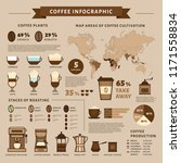 coffee infographic. types of... | Shutterstock .eps vector #1171558834