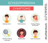 set of icons of schizophrenia... | Shutterstock .eps vector #1171593931
