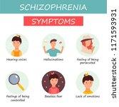 set of icons of schizophrenia... | Shutterstock .eps vector #1171593931