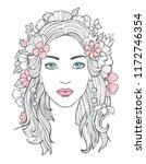 beautiful woman portrait.... | Shutterstock .eps vector #1172746354