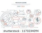 mexican cuisine   line design...   Shutterstock .eps vector #1173234094