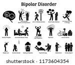 bipolar mental disorder icons.... | Shutterstock .eps vector #1173604354