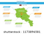 infographic template of armenia.... | Shutterstock .eps vector #1173896581