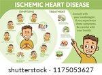 ischemic heart disease...   Shutterstock .eps vector #1175053627