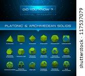 vector infographic   platonic...