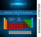 vector infographic   periodic... | Shutterstock .eps vector #117537109
