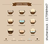 types of coffee vector... | Shutterstock .eps vector #1175989447