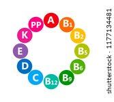 mineral vitamin supplement... | Shutterstock .eps vector #1177134481