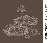background with falafel in... | Shutterstock .eps vector #1177169194
