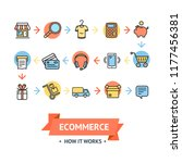 ecommerce how it work card or... | Shutterstock . vector #1177456381