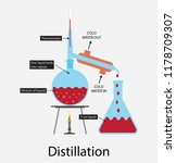 illustration of chemistry ... | Shutterstock .eps vector #1178709307