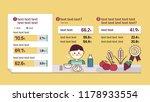 agri food wellness... | Shutterstock .eps vector #1178933554